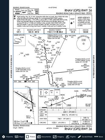 IAP Instrument Approach